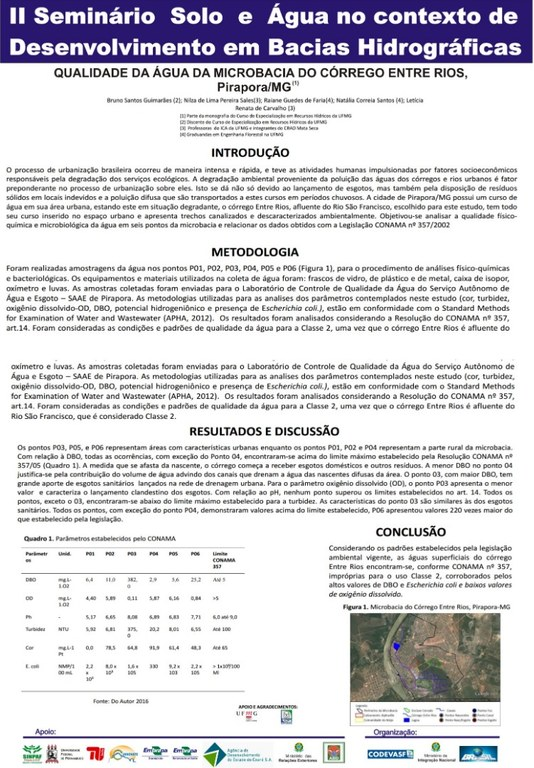 Qualidade da Água da Microbacia do Córrego entre Rios.jpg