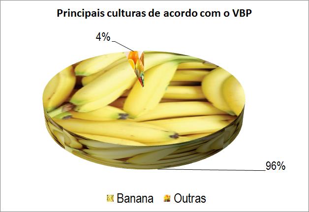 formoso_culturas.png